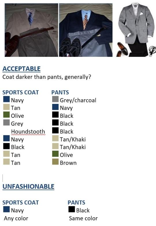 Men's Coat and Pants Matching